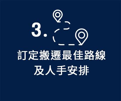 數據工程中心_36